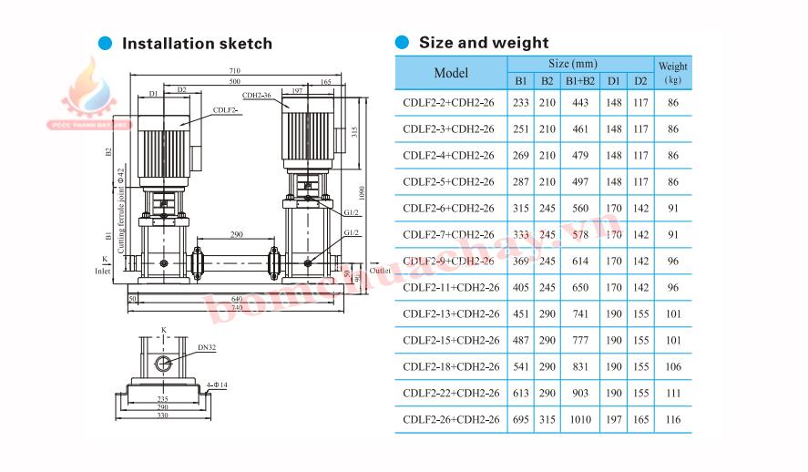 Máy bơm bù áp CNP CDLF2-13 2HP