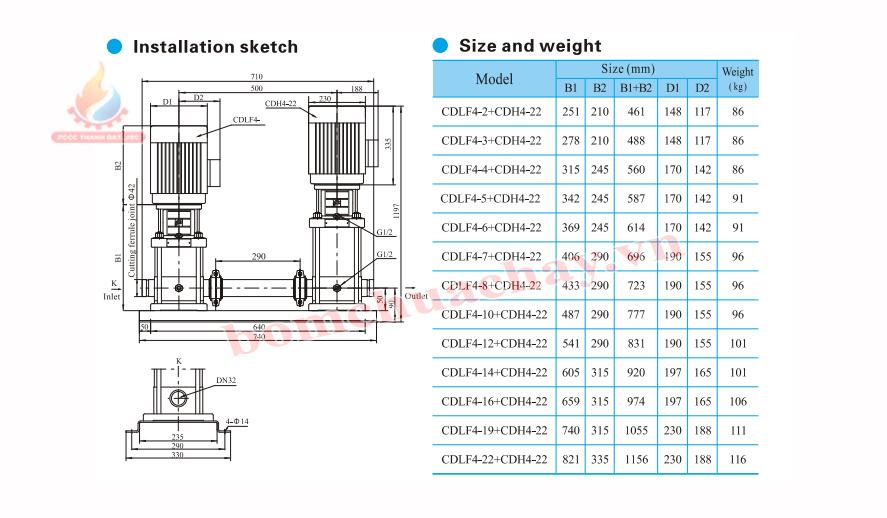 Máy bơm bù áp CNP CDLF4-16 4HP