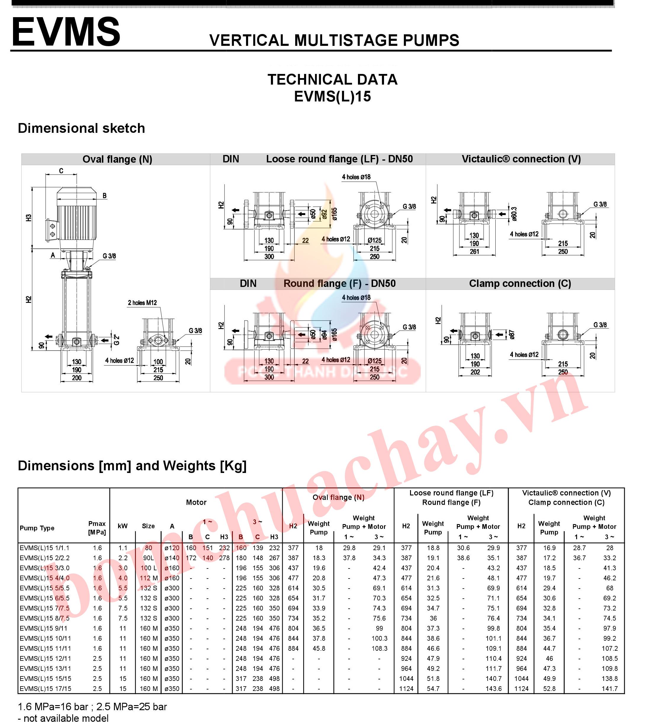 máy bơm bù áp Ebara EVMS 15 6N5 7.5HP
