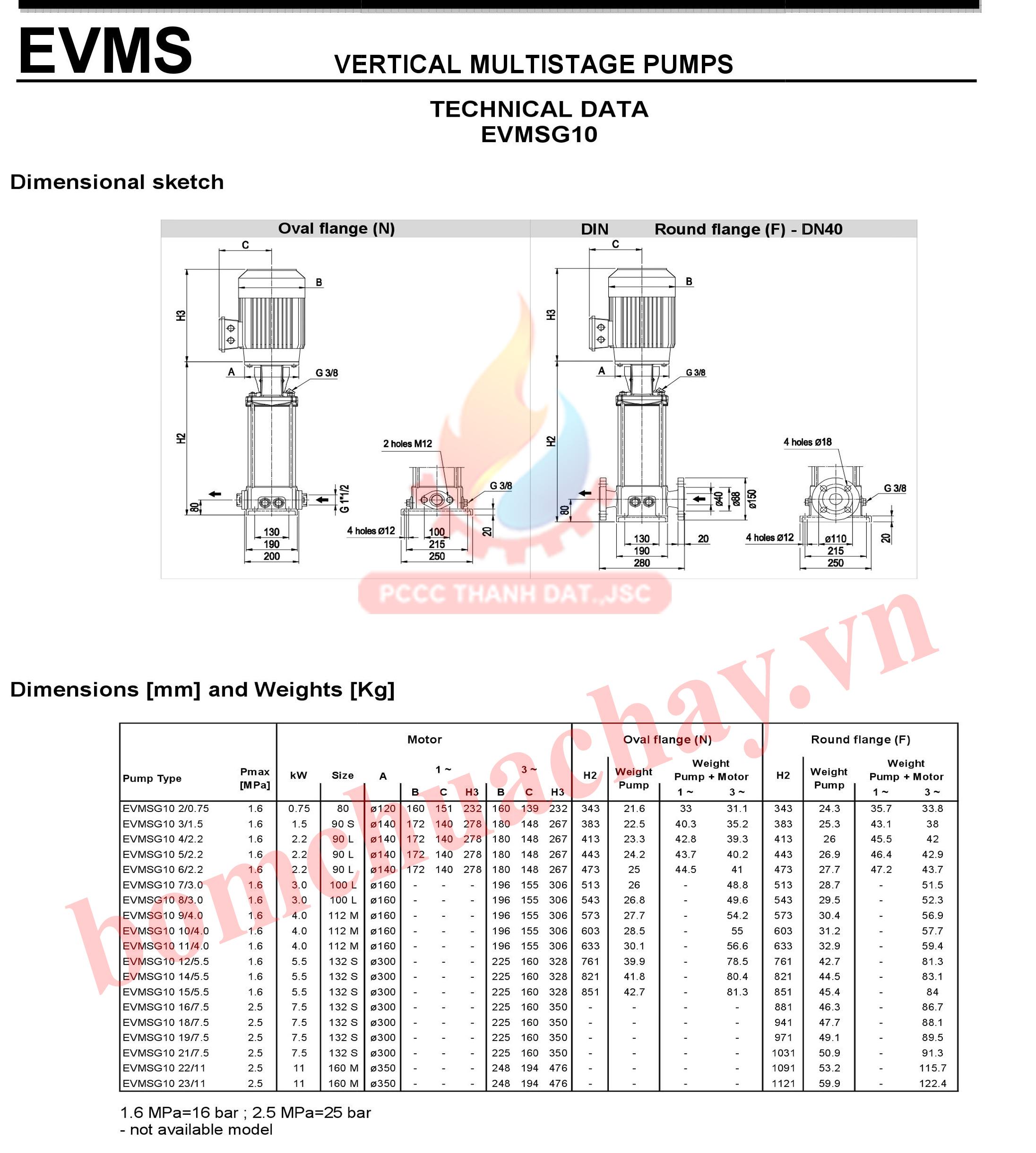 Máy bơm bù áp Ebara EVMSG 10 3N5 2HP