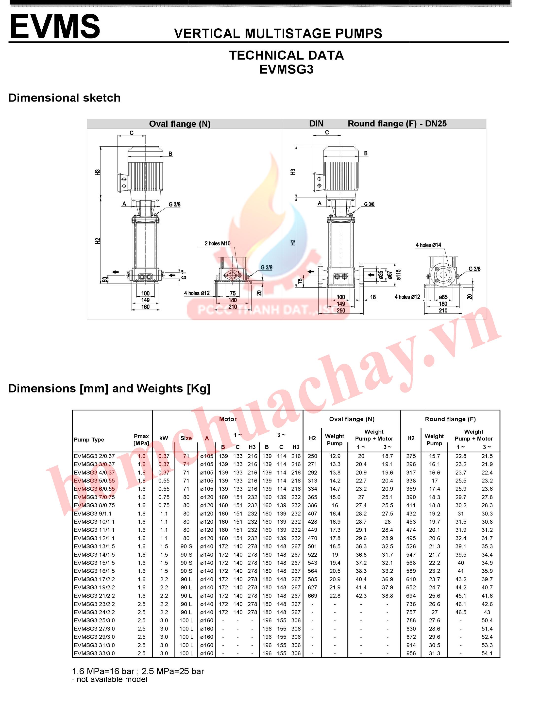 máy bơm bù áp Ebara EVMSG 3 21N5 3HP