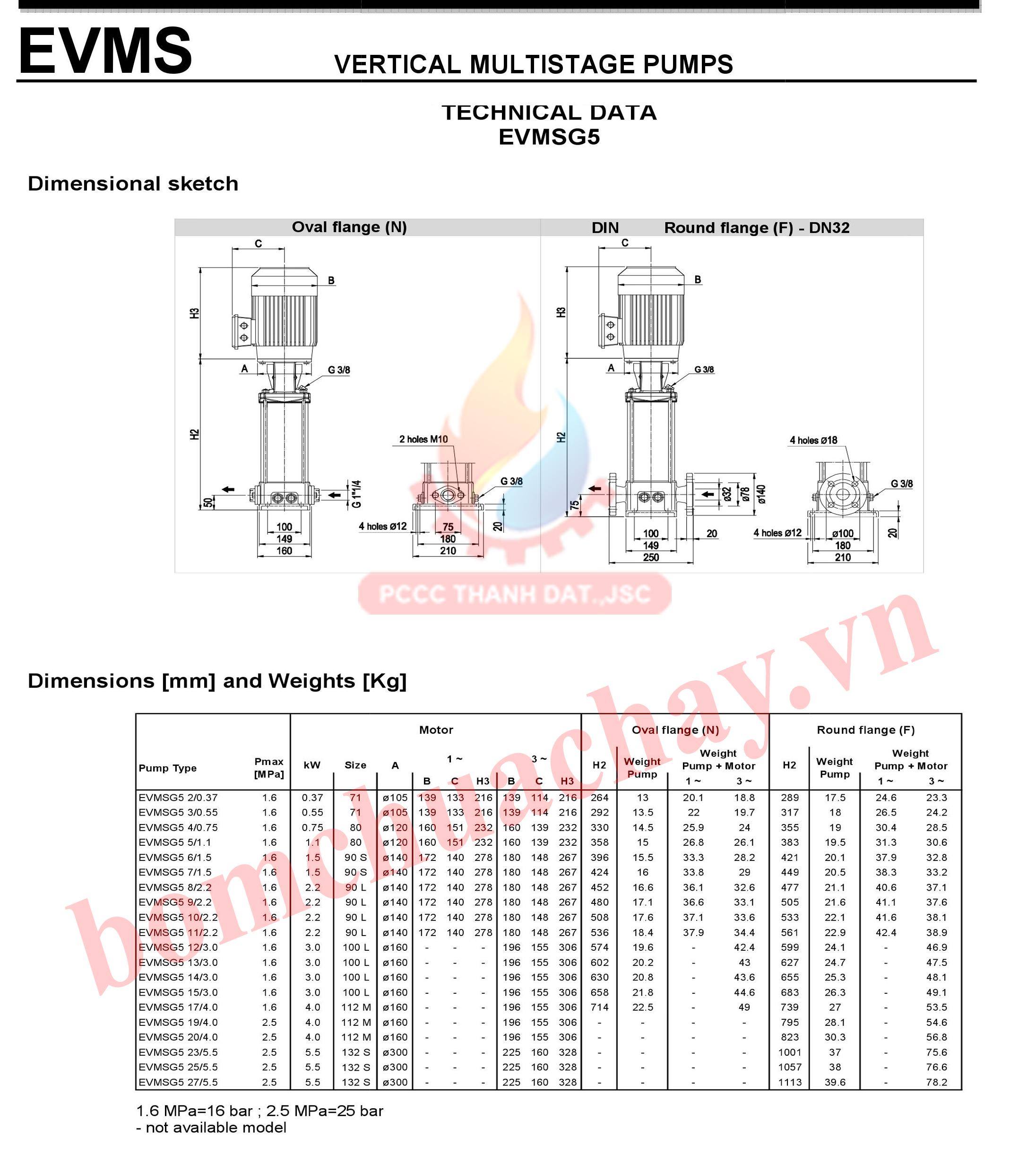 Máy bơm bù áp Ebara EVMSG 5 23F5 7.5HP