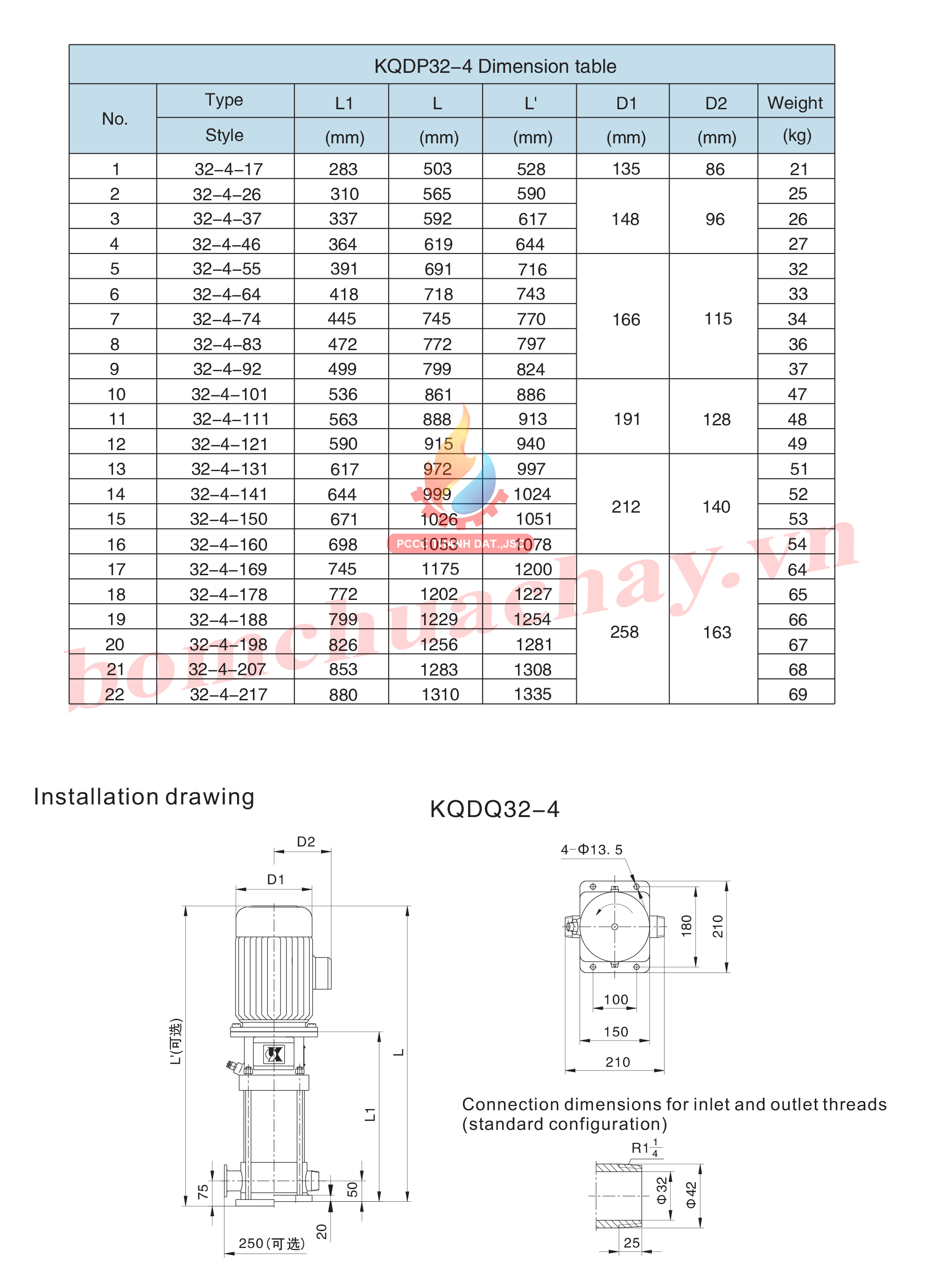 máy bơm bù áp KQDP/KQDQ32-4-37 1.5HP