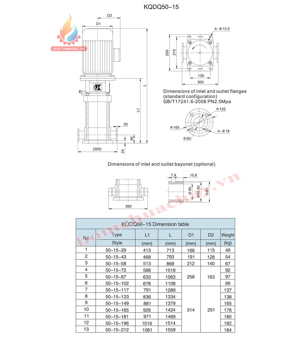 Máy bơm bù áp KQDP/KQDQ50-15-72 7.5HP