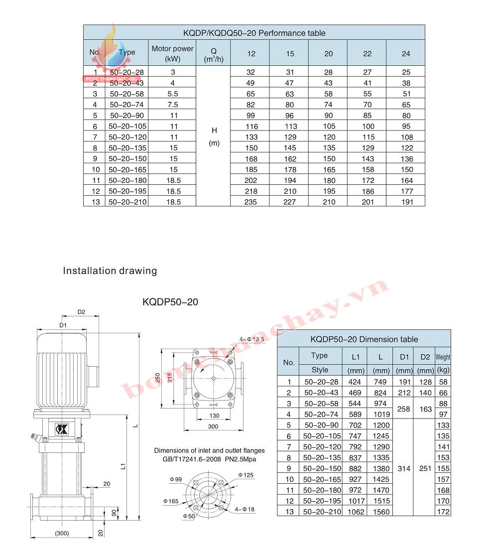 Máy bơm bù áp KQDP/KQDQ50-20-28 4HP