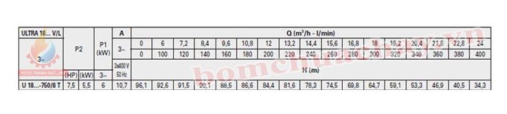 Máy bơm bù áp Pentax U18V-750/8T