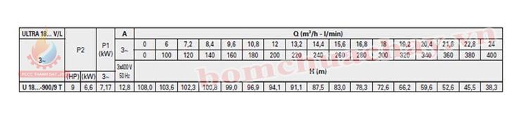 Máy bơm bù áp Pentax U18V-900/9T