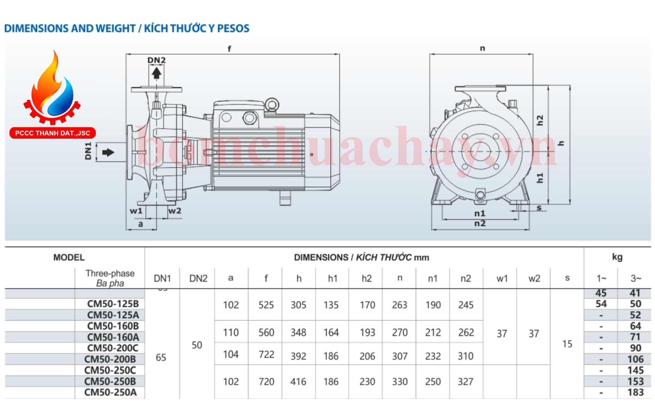 máy bơm chữa cháy inter cm50-160a