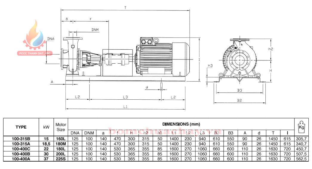 Máy bơm chữa cháy trục rời Pentax CA 100-400A 50HP