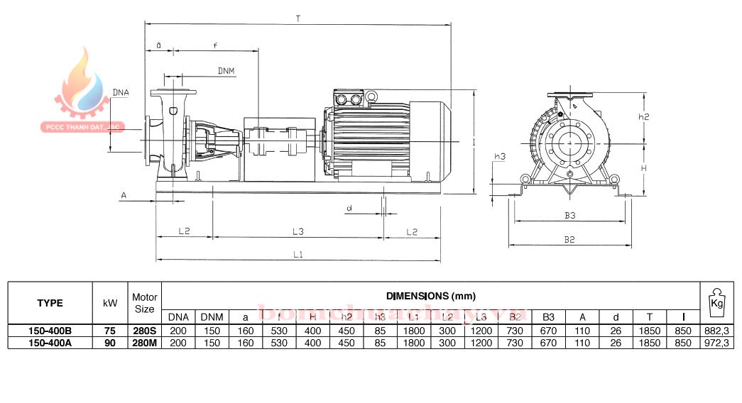 Máy bơm chữa cháy trục rời Pentax CA 150-400A 125HP