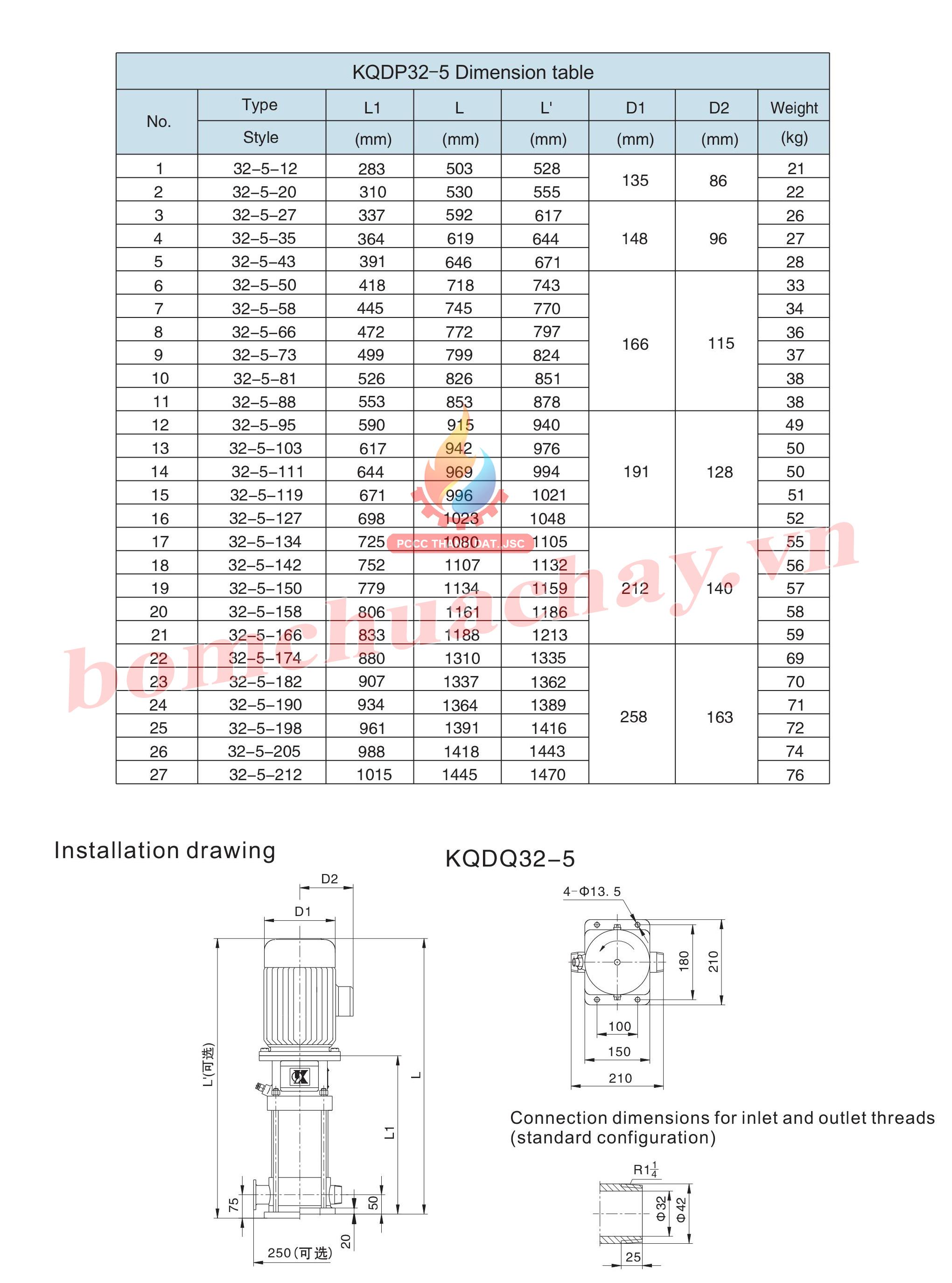 Máy bơm bù áp KQDP/KQDQ32-5-66 3HP