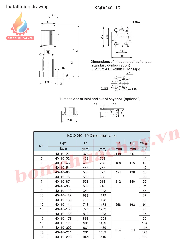 Máy bơm bù áp KQDP/KQDQ40-10-122 7.5HP