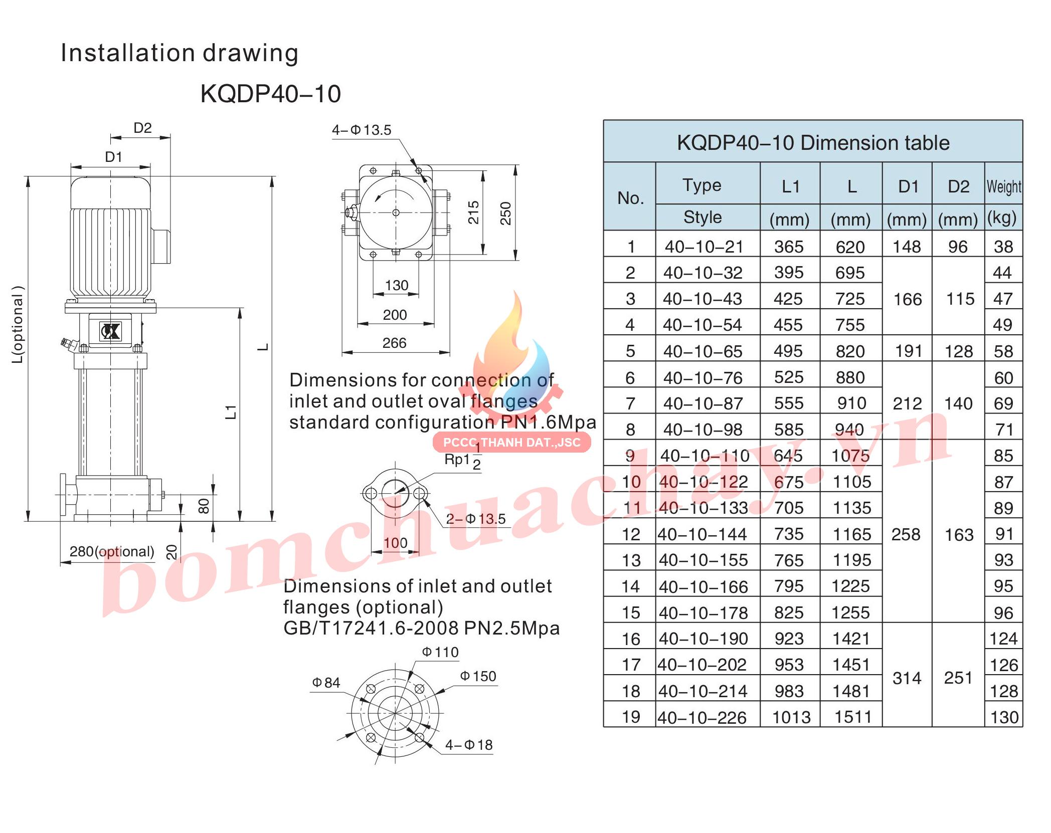 Máy bơm bù áp KQDP/KQDQ40-10-65 4HP