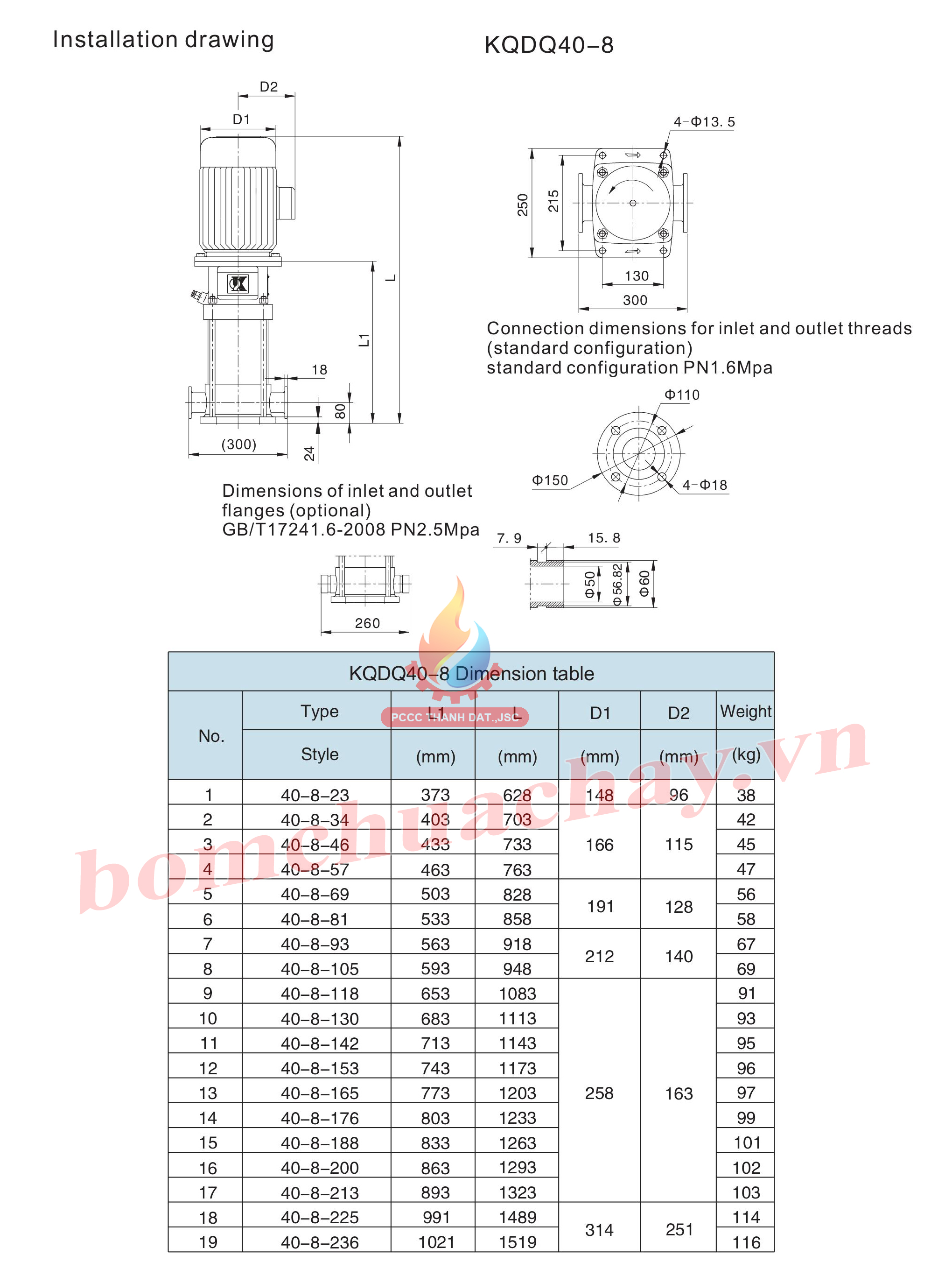 Máy bơm bù áp KQDP/KQDQ40-8-34 2HP